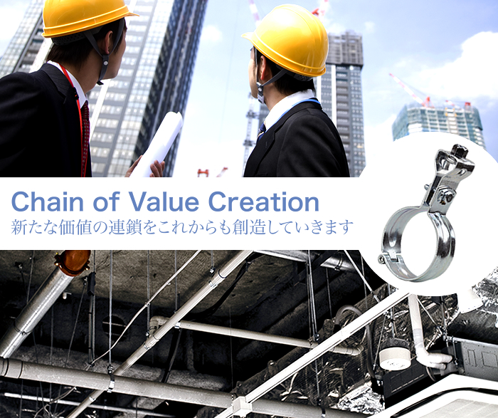 Chain of Value Creation