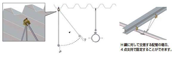 H鋼に対して交差する配管の場合、4点支持で固定することができます。