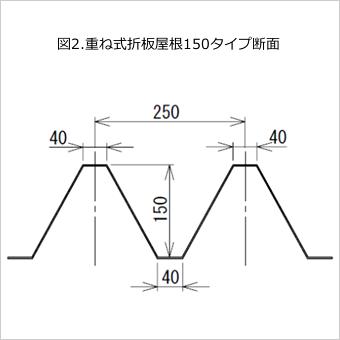 図2.重ね式折板屋根150タイプ断面