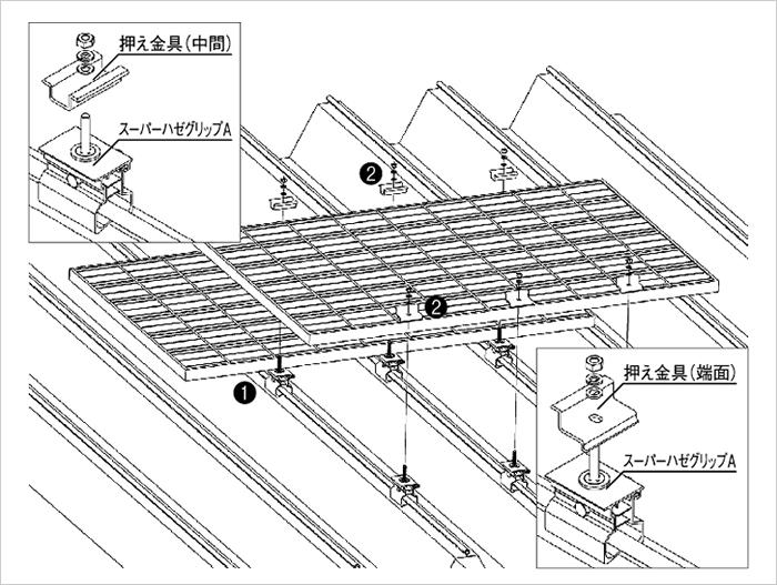 ハゼ式折板屋根設置(直付工法)施工分解図