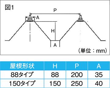 重ね式折板屋根設置(直付工法)屋根形状