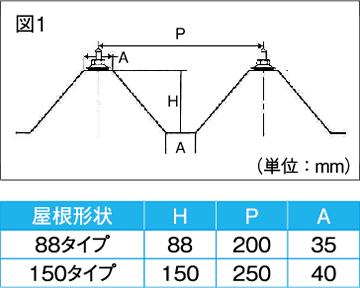 重ね式折板屋根設置(レール工法)屋根形状